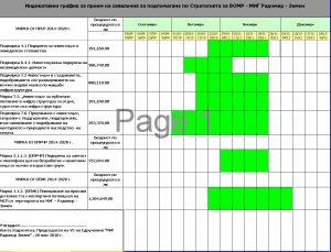 Индикативна годишна работна програма